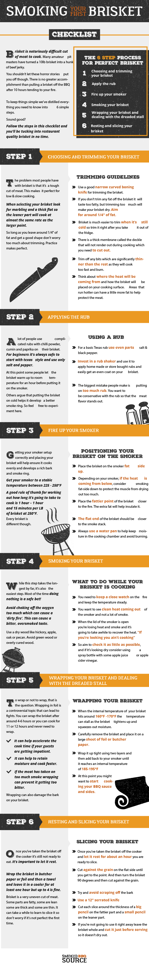 How Long To Smoke A Brisket