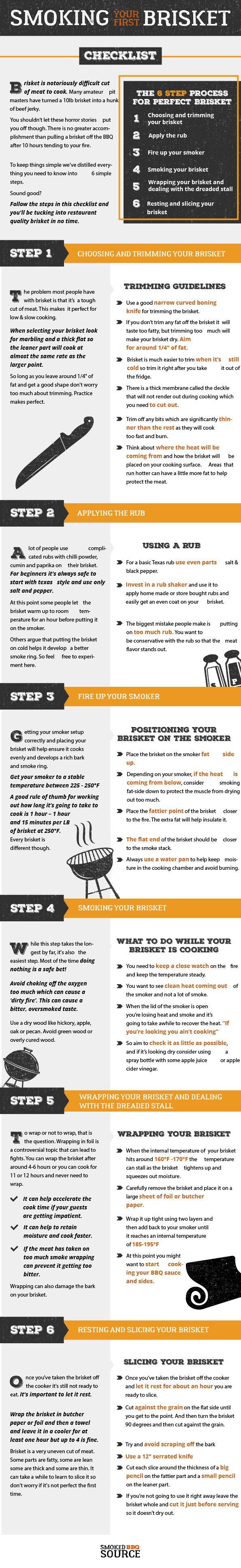 How Long To Smoke A Brisket